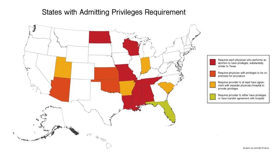 stateswithadmittingprivilegesrequirement