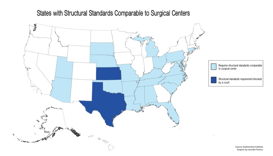 stateswithstructuralstandardscomparabletosurgicalcenters